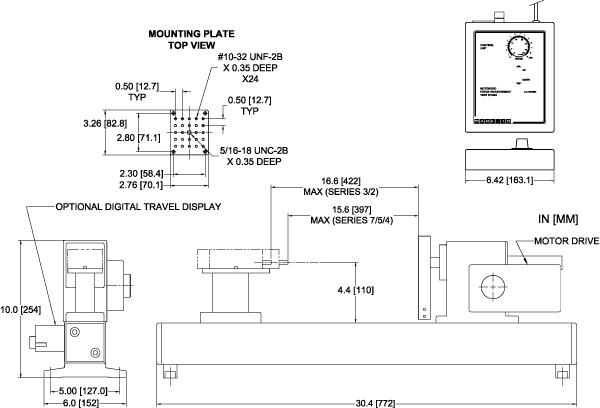 TSFM500-DC Horizontal Test Stand