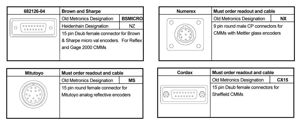 QC-330 Interface Options