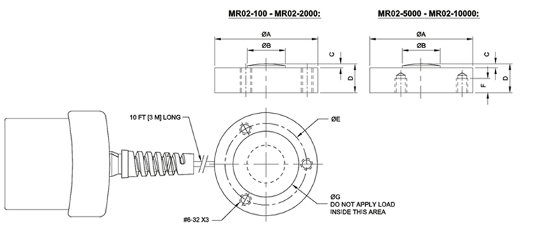 Mark-10 Sku MR02-1000 Force Sensor
