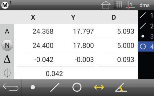M1 Digital Readout Nominal Value Deviations