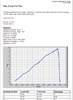 Mark-10 MESUR™gauge & MESUR™gauge Plus: Data Collection & Analysis Software